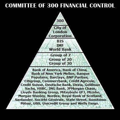 bankingpyramid