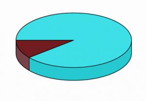 chart-1 mudda