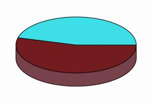 chart-2 mudda