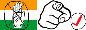 cong finger